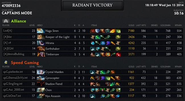 d2cl-g1-score