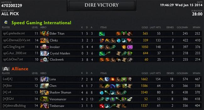 d2cl-g2-score