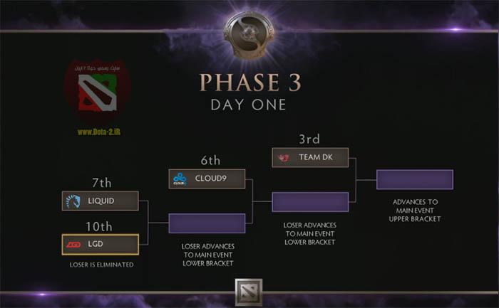 dota2-tiebreakers-phase3-day-1