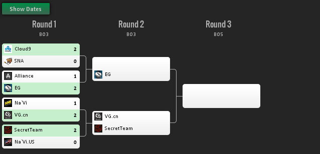 dota2_esl_one_nyc_bracket