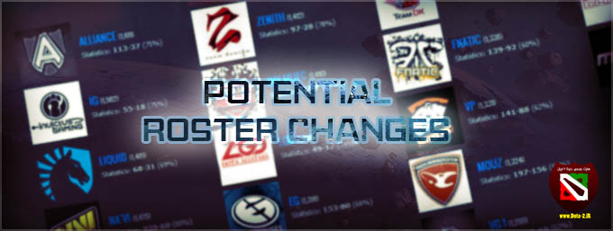 dota2_teams_changes