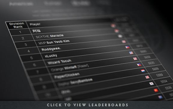 leaderboards_dota2 [www.dota-2.ir]