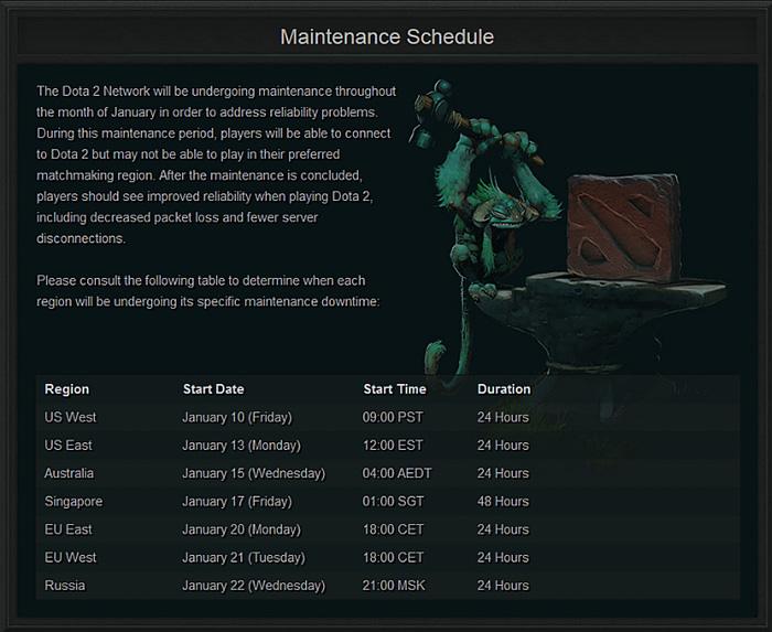 servre maintenance