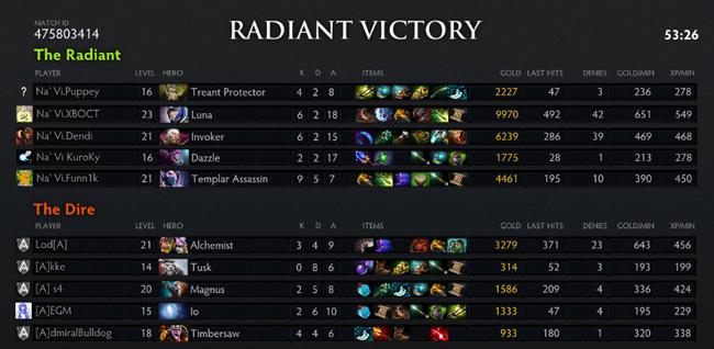 sltv-final-g3-score