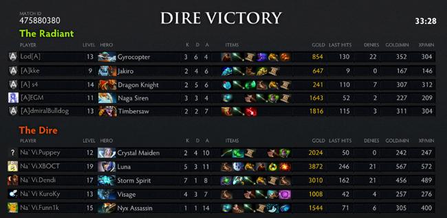 sltv-final-g4-score